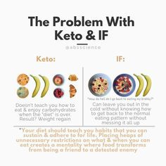 It's habits that make you keep the weight off. But what if your chosen dieting approach isn't about building habits? What if your diet only asks you to cut foods from your diet or eat during a particular time frame? Jump to the post and learn why keto or intermittent fasting may not be the answer to your weight loss problems.