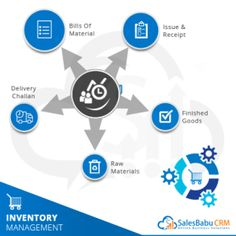 Inventory management software personally updates inventory levels across all your channels(goods entry to exit). Inventory management software becomes increasingly challenges as your profession starts to take off. Inventory Management Software, Challenges, Business, Track, India, Goa India, Runway, Truck, Store