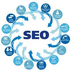Submitcube specializes in providing professional, reliable, and affordable seo services.