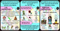 Carteles de los adjetivos calificativos, sustantivos, los antónimos, las mayúsculas, el verbo, aumentativos y diminutivos...