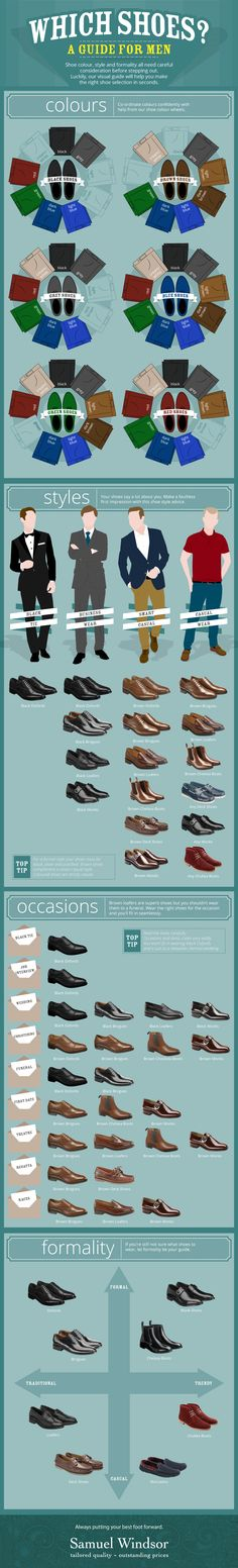 Choose the right shoes in seconds with our illustrative guide for men.