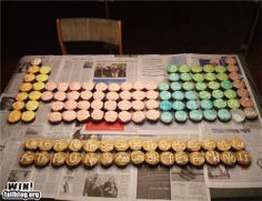 Periodic Table of Cupcakes WIN | Random Overload