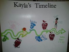 Timeline project done w cricut Timeline Ideas, Timeline Project, Domestic Violence, First Grade, School Projects, Initials, Cricut, Girls, Crafts