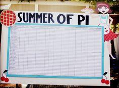 Embellish the Details: SUMMER OF PI (Personal Improvement)-PART 1