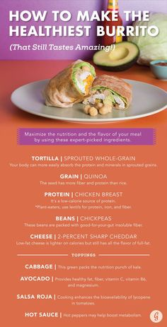 Healthy Burrito Ingredients #burrito #healthy #recipe