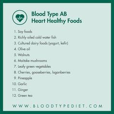 Your blood type can influence your cardiovascular system and your heart. Here are blood type diet checklists for optimizing your heart health. Blood Type AB