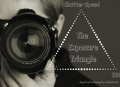 Bryan Peterson has written a book titled Understanding Exposure which is a highly recommended read if you're wanting to venture out of the Auto mode on your digital camera and experiment with it's manual settings. In it Bryan illustrates the three main elements that need to be considered when playing around with exposure by calling …