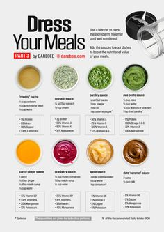 Healthy Meal Prep, Healthy Eating, Healthy Recipes, Eating Clean, Healthy Food, Yummy Food, Sauce Recipes, Cooking Recipes, Darebee