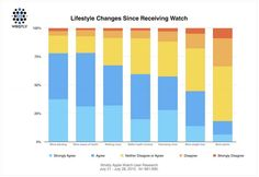 Apple Watch Leading to Healthy Lifestyle Changes Among Early Adopters - Mac Rumors