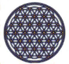 Prenez une grande feuille et un compas Faire un cercle, puis tracez le même sur sa périphérie Vue N° 1 Vous aurez ce résultat Vue N° 2 Tracez un autre cercle à une des intersections Vue N° 3 De mêm…