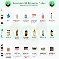 Loc method I love the products they have for a beginner