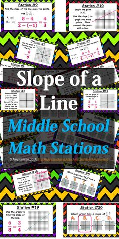 $ 8.EE.B.6 Slope of a Line Middle School Math Stations Review Activity.
