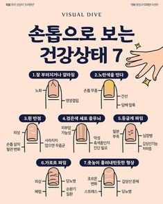 Korean Text, Information Graphics, Korean Language, Human Emotions, Get Healthy, Fun Facts, Health Care, Infographic, Health Fitness