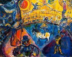 Marc Chagall/  Le cirque dans l'art pictural