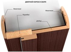 Схема применения добора Woodworking Plans, Woodworking Projects, Solid Interior Doors, Classic Doors, Door Detail, Modern Stairs, House Doors, Wood Creations, Wood Doors