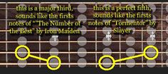 Ear training: the key to become a great improviser. Memorize the sound of musical intervals and find them on the fretboard by using a list of famous heavy metal riff as reference.
