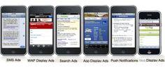 Mobile Advertising types