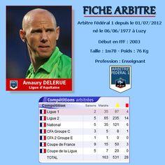 Amaury DELERUE - Ligue d'Aquitaine