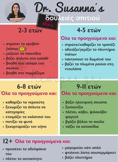 #παιδιά #ανατροφή #γονείς #δουλειέςσπιτιού Parenting Quotes, Kids And Parenting, Infant Activities, Activities For Kids, Social Work Activities, Kids Schedule, Mommy Quotes, Montessori Baby, Kids Behavior