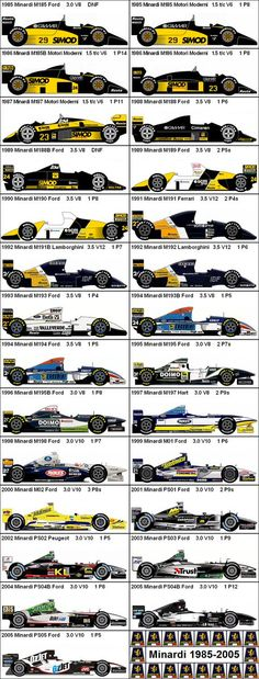 10 Simple and Stylish Ideas: Car Wheels Recycle Man Cave car wheels rims tiffany blue.Old Car Wheels Diy car wheels rims guys. Nascar, Grand Prix, Stock Car, Gp F1, F1 Racing, Drag Racing, Formula 1 Car, Camaro Car, Car Posters