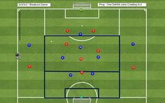 Breakout Game, Georgia State University, Sight Lines, Soccer Coaching, Drills, Work On Yourself, Twitter, Box, Link