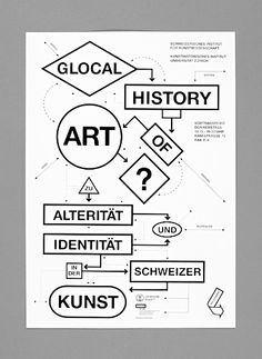 Institute of Art History — Esther Rieser