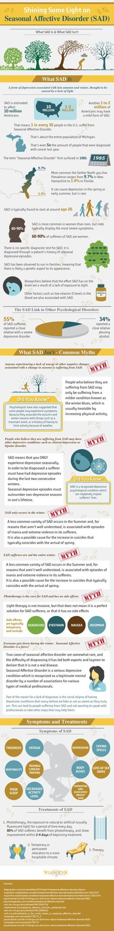standard symptoms of seasonal affective disorder sad