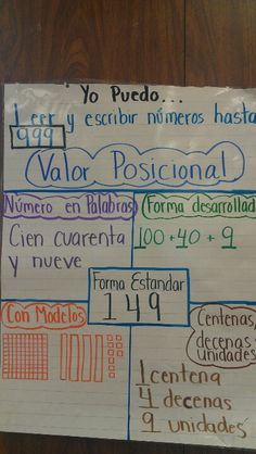 Números spanish anchor charts