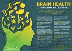 How to Improve Your Mental Health with Nutrition - The Best Brain Possible Science is confirming that diet and nutrition are as important to optimize your mental health as to your physical health. #mentalhealth #brain #nutrition #diet #health #emotions #think #mind #Thursday Brain Nutrition, Nutrition And Mental Health, Nutrition Quotes, Holistic Nutrition, Nutrition Guide, Brain Health, Nutrition Information, Health And Wellbeing, Fitness Nutrition