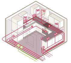 Tout savoir sur le circuit électrique dans la cuisine | Leroy Merlin