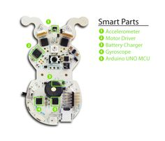 STEM educational robotics for Arduino and Raspberry Pi Open Source Hardware