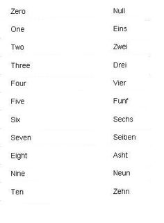 German Words for Numbers - Learn German Teaching French, Teaching Spanish, Spanish Activities, French Lessons, Spanish Lessons, Learn German, Learn French, Language Lessons, Dual Language