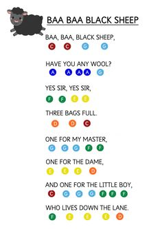 Baa Baa Black Sheep - Easy Piano Music Sheet for Toddlers. How to teach young children to play music keyboard using coloured stickers.