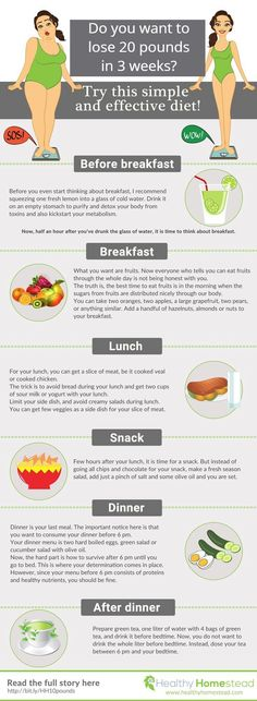 How to lose weight in 3 weeks #3weekdiet #weightloss