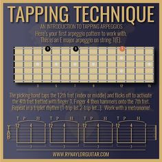 A big part of tapping is visualising arpeggios horizontally. These are unplayable with just the fretting hand so we add a tap with the picking hand at the 12th fret. Here's a great triplet lick to get you started. Notice how a 'T' is used to denote a tapped note with the picking hand. P is the pull off (or 'flick off') and H is hammer on. You can find this and more in my newest YouTube lesson. Link in bio 👍🏻🙏🏻⁣ ⁣