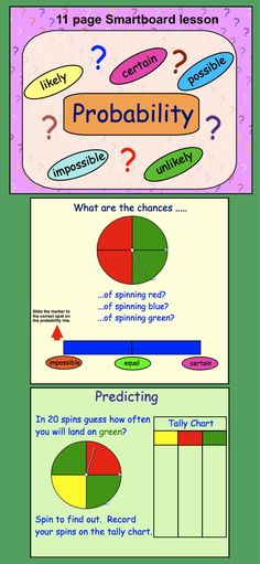 Data Analysis and Probability. CC: This is a smart board lesson for teaching the concept of probability. I would use this as an introduction to a probability unit. This is great for visual learners. You will need a smart board and this lesson. Math Strategies, Math Resources, Math Activities, Math Manipulatives, Numeracy, Grade 2, Third Grade, Teaching Math, Teaching Ideas