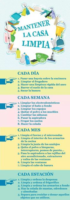Mantener la casa limpia - Keeping the house clean Vie Simple, Ideas Para Organizar, Konmari, Hygiene, Home Hacks, Organization Hacks, Kitchen Organization, Clean House, Good To Know