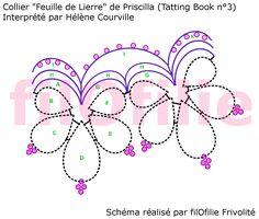 """schéma collier """" Feuille de Lierre """" de Priscilla (Tatting Book 3) par Hélène Courville"""