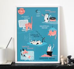 Cats and Design by Joanna Wiejak - L'Affiche Moderne