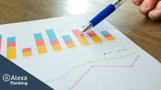 Marketing metrics have the power to propel your decision making to the next level. Read and learn about the 15 must-track marketing metrics. Agriculture Business, Pay Per Click Advertising, Creating A Business Plan, Raising Capital, Process Improvement, Business Management, Speech And Language, Non Profit, Metallica