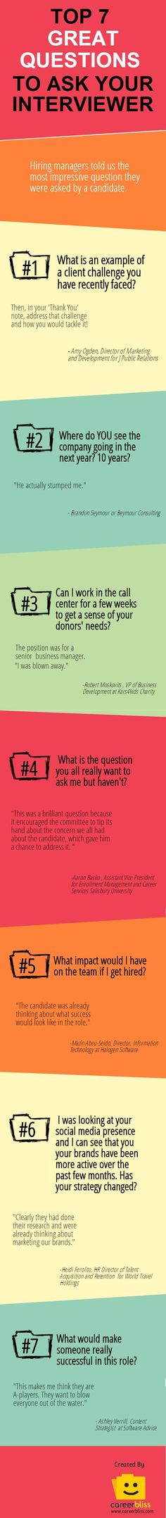7 Great Questions to Ask in an #Interview   #Resources