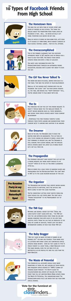 The 10 types of Facebook Friends from High School