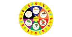 Colorful Hands Kids Passover Seder Plate Classic Round Sticker ...