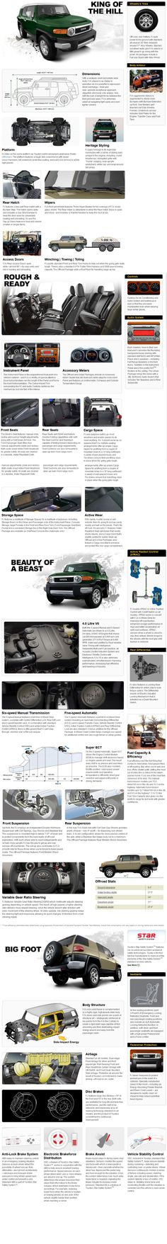 2014 Toyota FJ Cruiser Features                                                                                                                                                                                 More