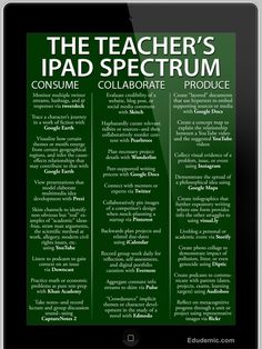 25 Ways To Use iPads In The Classroom by Degree of Difficulty -- My mind is BLOWN, and I wish so badly I worked in such a well-wired school. I work in a 7-year-old Mac Lab without even a smartboard or document camera.