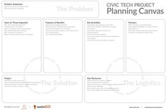 Canvas Collection II - A list of visual templates - Andi Roberts Start Up Business, Business Planning, Initial Canvas, Problem Statement, Business Model Canvas, Digital Strategy, Marketing Plan, Project Management, Service Design