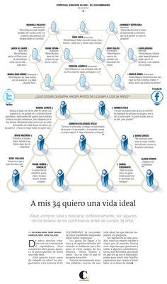 【 A MIS 34 QUIERO UNA VIDA IDEAL 】 Gráfica trabajada con Ricardo Ramírez / Publicado en el periódico El Colombiano / Especial edición 34.000.