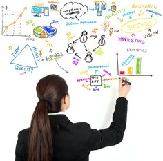 8 Steps in Developing a Social Media Marketing Strategy
