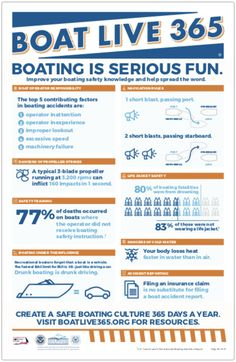 Improve your boating safety knowledge, learn statistics and safety tips to help you spread the word that Boating is Serious Fun.
