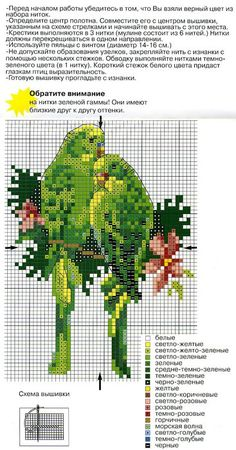 Parrots worked in cross-stitch Cross Stitch Bird, Cross Stitch Animals, Cross Stitch Flowers, Cross Stitch Charts, Cross Stitch Designs, Cross Stitching, Cross Stitch Embroidery, Embroidery Patterns, Cross Stitch Patterns